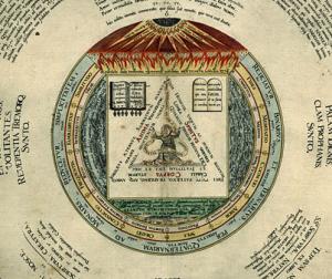 Heinrich2 Khunrath1595