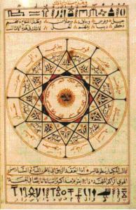 Arabic_alchemy_Kitab.al.Aqalim