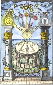 Compass of the Wise18th.century