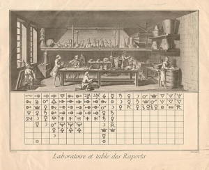 'Laboratoire et Table des Raports'Louis-Jacques Goussier Engraver1772