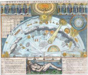 Robert.Fludd's- Utriusque CosmiHistoria