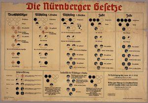 nazis.Nuremberg_laws.1935