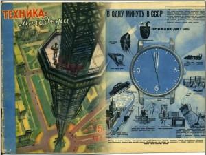 popular science magazine in Soviet Union6