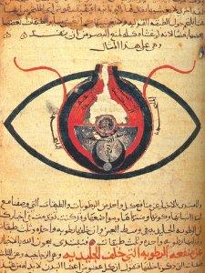 eye- Hunain ibn Ishaq1200